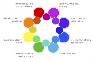 led light color psychology
