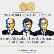 Invention of Blue LED Wins Nobel Prize